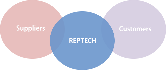 REPTECH LIMITED Supplier Client
